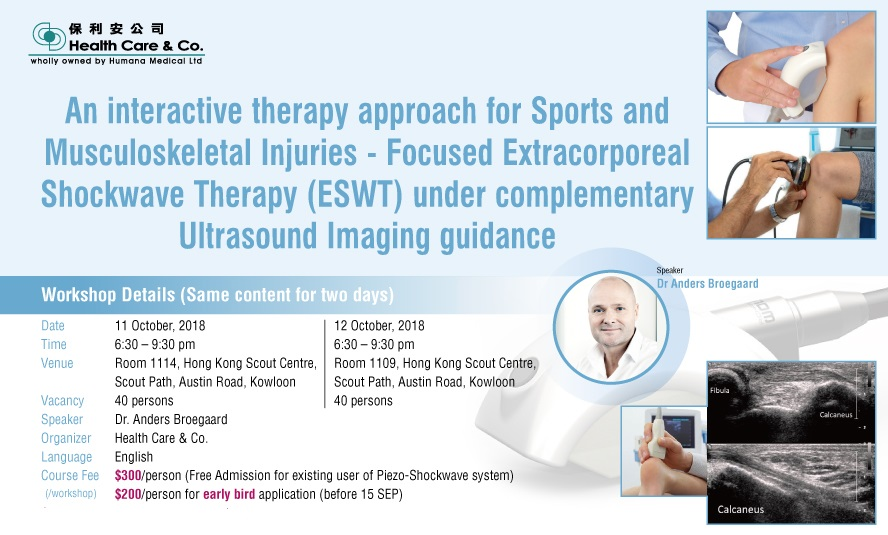 An interactive therapy approach for Sports and Musculoskeletal Injuries - Focused Extracorporeal Shockwave Therapy (ESWT) under complementary Ultrasound Imaging guidance